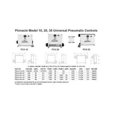 Electronic Control System 1.4/5.5kW,P1-BL-LT-OZ-GFI Refurbished